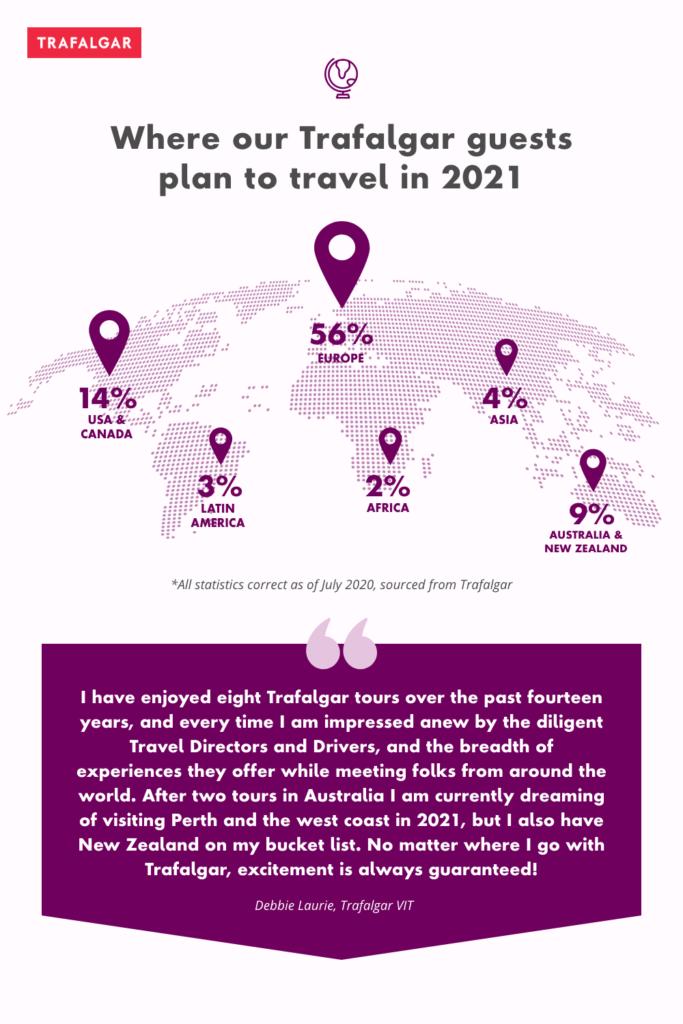 trafalgar infographic